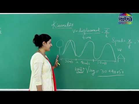 CBSE 11 Physics Kinematics Ep 1