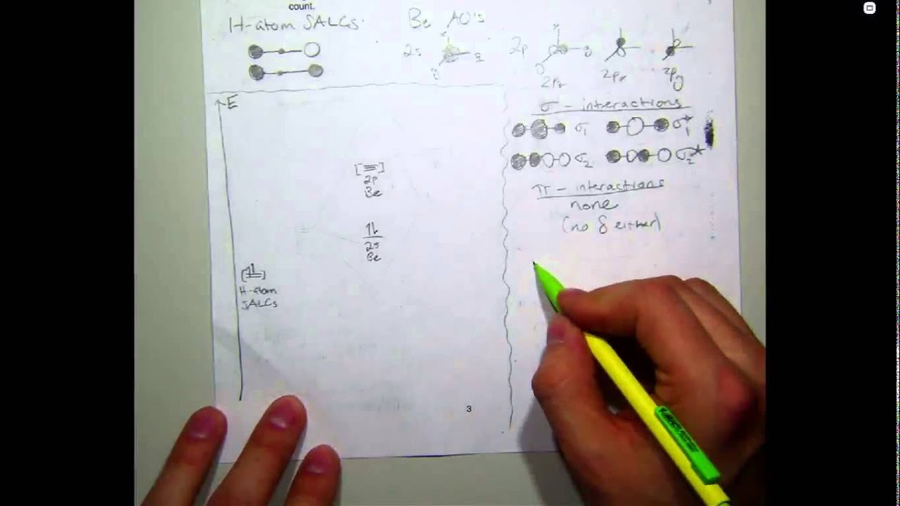 Orbital Diagram For Beryllium Hampton Bay Fan Wiring Molecular Hydride Youtube