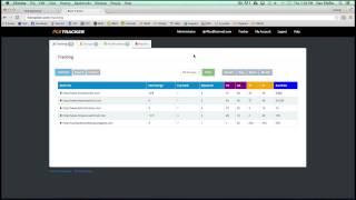 FCS Networker Rank Tracker - FCS Tracker