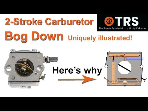 12 Reasons a 2 Stroke Cycle Engine Loses Power/Won't Start/Cuts Out/Bog Down/Fix your Own/Save Money