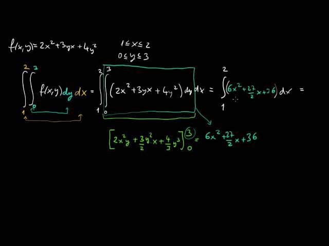 Kétváltozós függvény integrálása (példa)