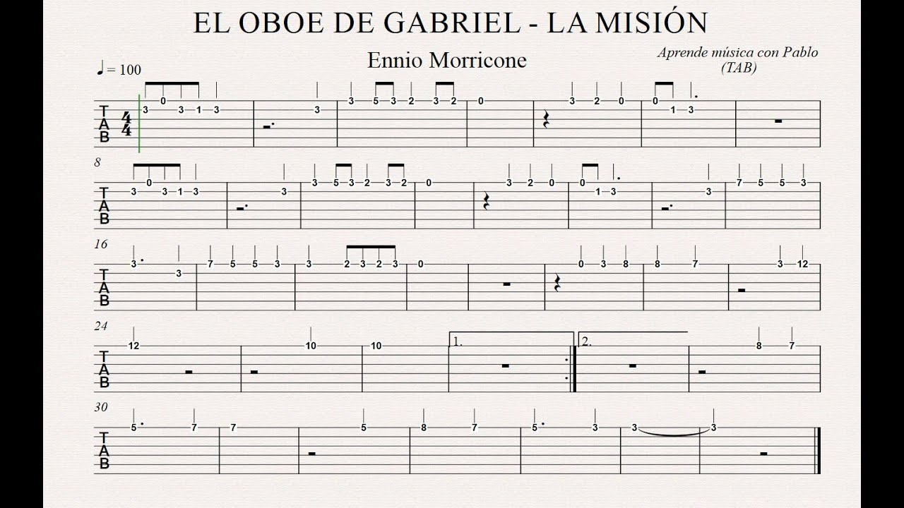 mission impossible guitar tab pdf
