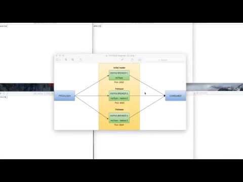 Apache Kafka Multi Broker Cluster Single Node Zookeeper | Multi Kafka Single Zookeeper video