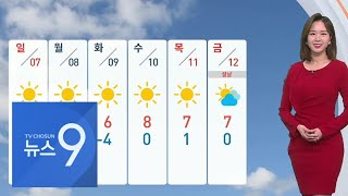 주말 포근하지만 미세먼지 유입…서쪽 '나쁨' [뉴스 9]