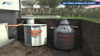 Využití srážkových vod pomocí výrobků firmy ASIO, spol. s r. o.