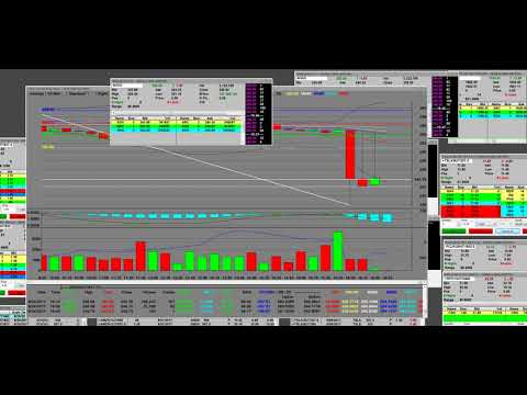 Stock drops 22.00 dollars in Big Option Trade set up 175 %  profits