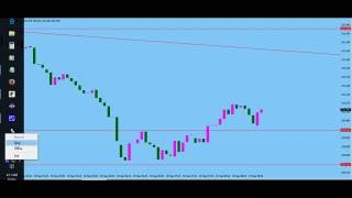 Live forex trade Sept 30, 2016 - Morning Quick Trades