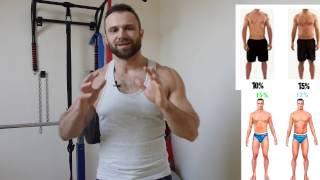 Лучшие Тренировки Для Похудения и Сушки