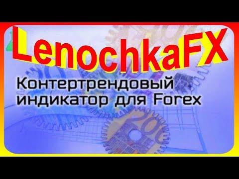 LenochkaFX - Первый Опережающий Индикатор для Форекс