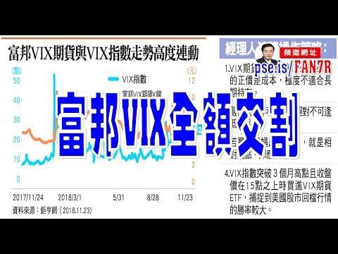 富邦VIX全額交割  20190426