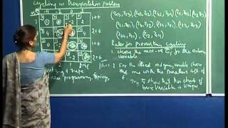 Mod-01 Lec-26 Sensitivity analysis