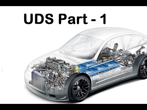What Is Unified Diagnostic Service | UDS Part - 1
