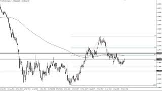 EUR/USD Technical Analysis for the week of January 14, 2019 by FXEmpire.com