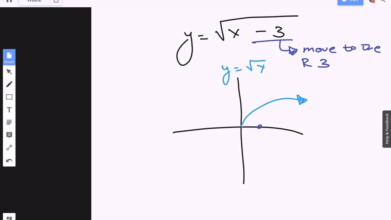 how to get rid of a square root of x