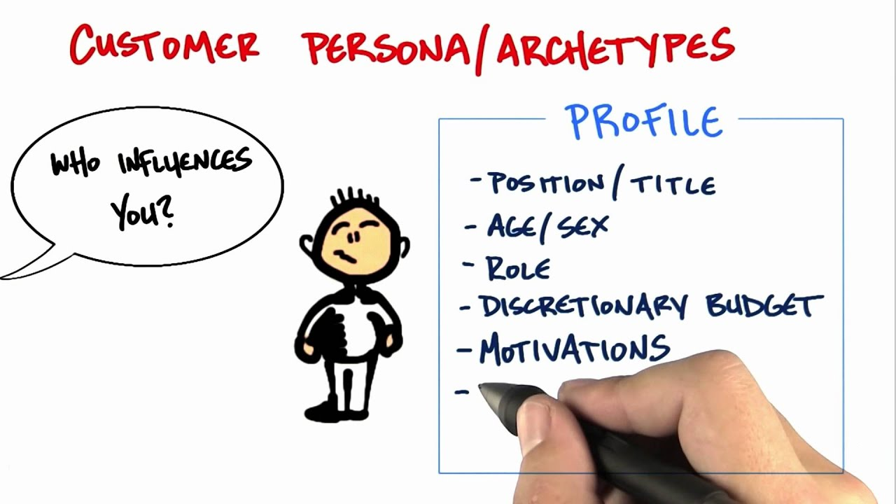 Customer Archetype How To Build A Startup YouTube