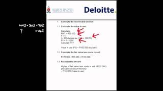 IAS 36 Basic example of accounting for an impairment loss