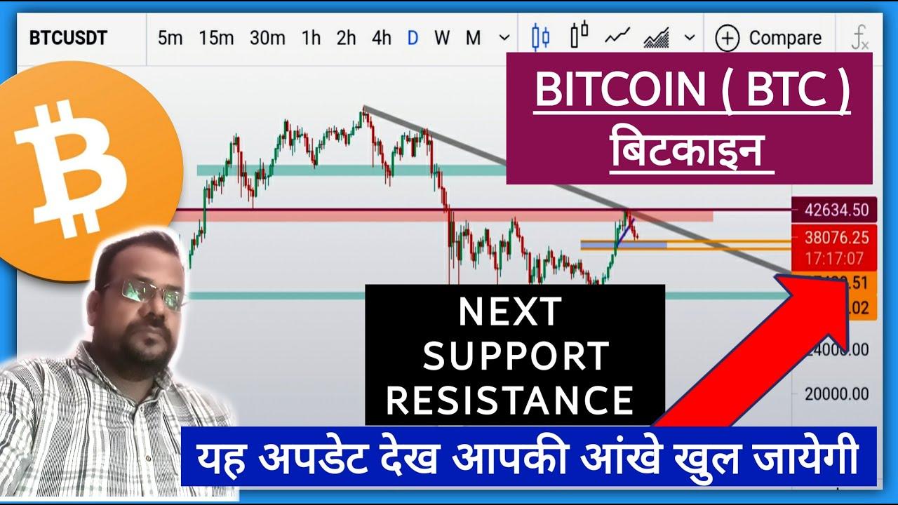 Cryptocurrency News | Bitcoin | Btc Price Prediction 2021 | Bitcoin News Today | HINDI/हिन्दी