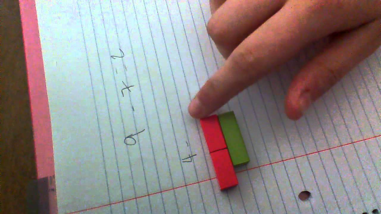 Cuisenaire Rods: Add, Subtract, Multiply