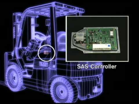 Technical overview - Toyota SAS