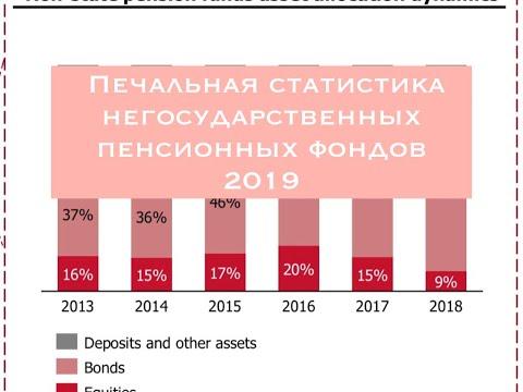 Печальная статистика негосударственных пенсионных фондов 2019