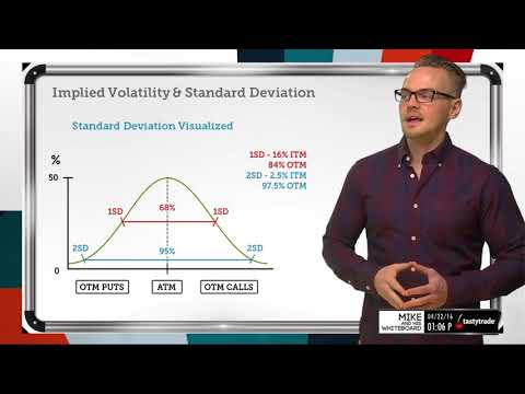 Implied Volatility & Standard Deviation Relationship | Options Trading Concepts