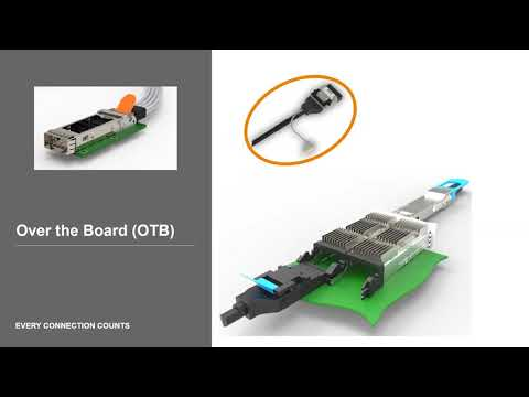High Speed Input/Output & OTB Portfolio Overview