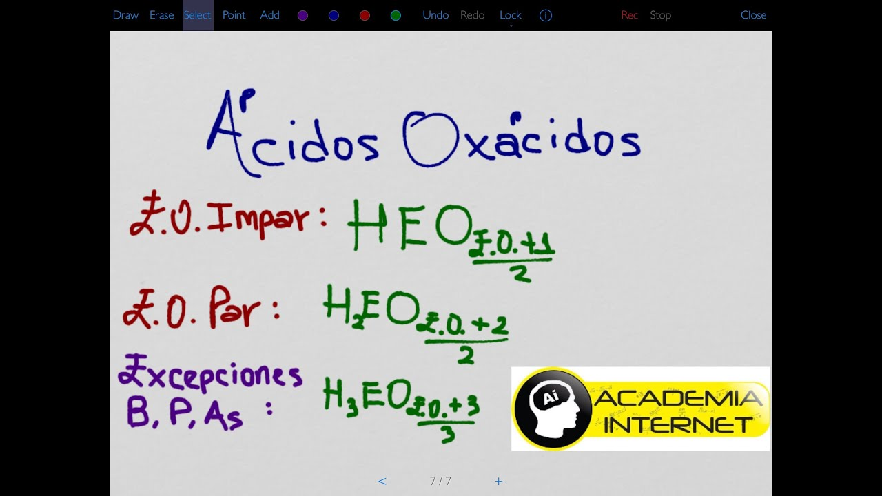 ácidos Oxácidos Youtube