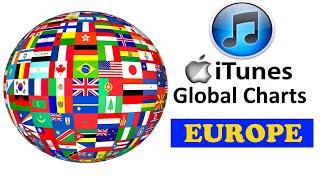 Euro iTunes Charts   Top 10   20.06.2021   ChartExpress - itunes charts today rap