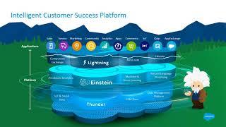Что такое Salesforce CRM