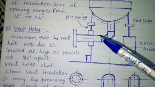 Skirt Opening Rule in Pressure Vessel fabrication