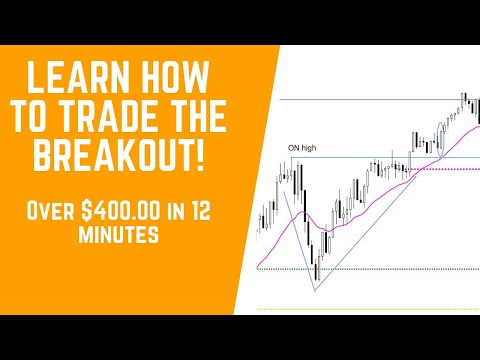 Learn how to properly Trade a Breakout on the E-mini S&P 500 (ES)