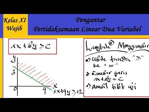 pengantar-pertidaksamaan-linear-dua-variabel