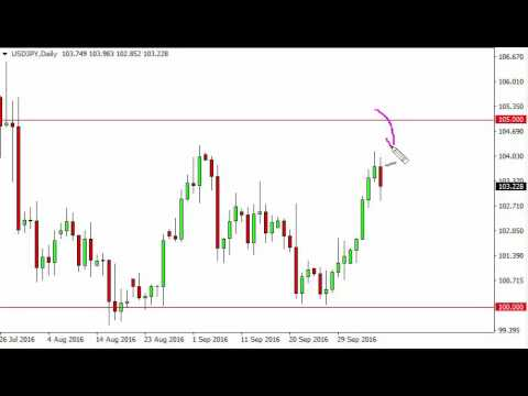 USD/JPY Technical Analysis for October 10 2016 by FXEmpire.com