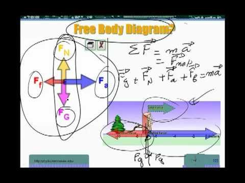 CP - Physics - motion - Free Body Diagram - YouTube