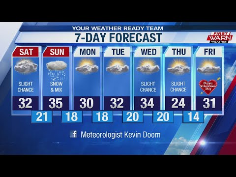 Your First Warn Forecast 02/07/20