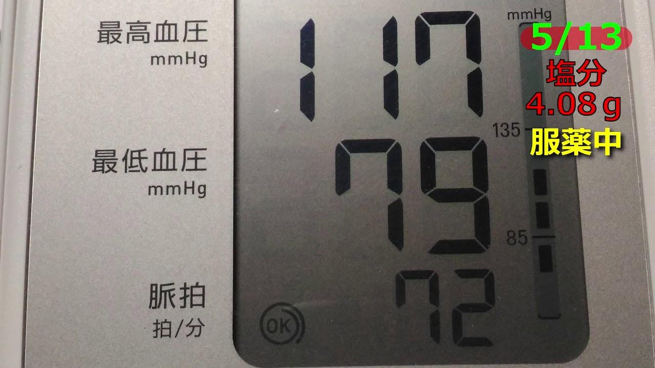 高血圧改善? 塩分管理編 2020年5月 アテレック錠10服用中