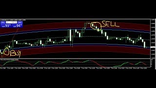 EUR/USD GBP/USD trade Best Forex Trading System 08 NOV 2018 Review -forex trading systems that work