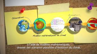 PRECLIDE, Climate Initiative french