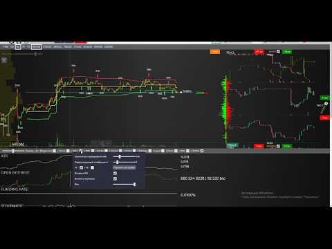 Нейронная сеть + GHOSTTRADE. Сигналы на отскок. BITMEX. Скальпинг.