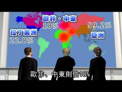 財經動學堂 何謂MSCI指數 2011.11.17
