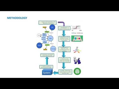 A Fuzzy Logic Model based on Web of Trust