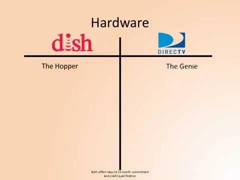 dish-network-vs-directv-|-satellite-tv-company-comparison