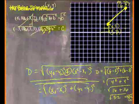 The Cartesian Plane-Distance and Midpoint Formulas