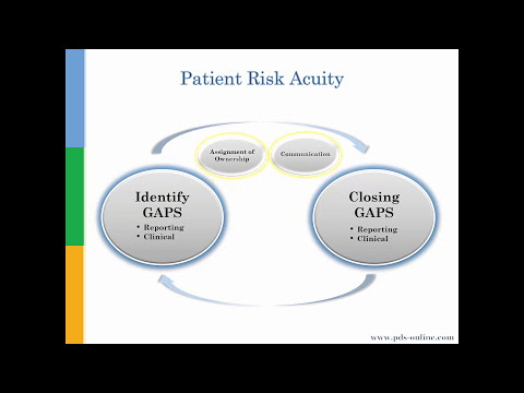 Patient Risk Acuity Analytics for Financial Management Webinar