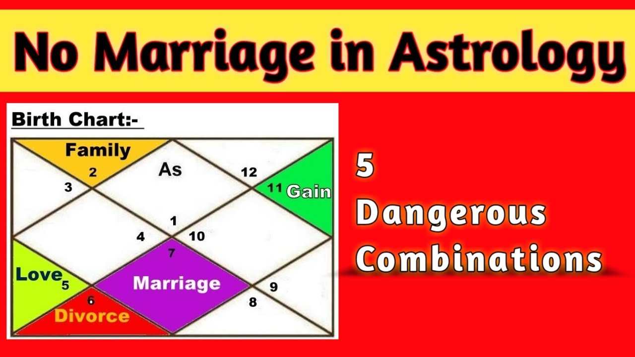 No Marriage in Astrology   Unmarried   Denial of Marriage in ...