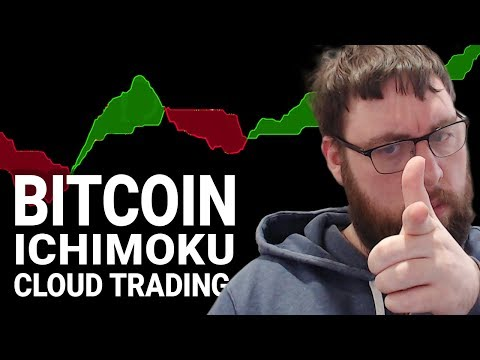Using Ichimoku Clouds To Trade Bitcoin - Bitcoin Price Analysis
