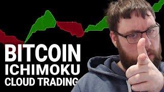 Using Ichimoku Clouds To Trade Bitcoin - Bitcoin Price Analysis