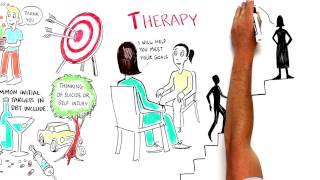 Was ist Dialektisch-behaviorale Therapie für Jugendliche (DBT)?