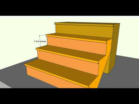 Stair Treads And Risers Building Code Update 2012 International Building Code