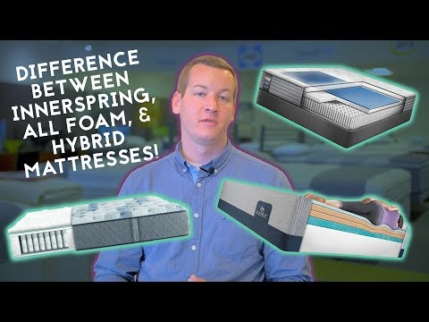What's The Difference Between Innerspring, Foam And Hybrid Mattresses?